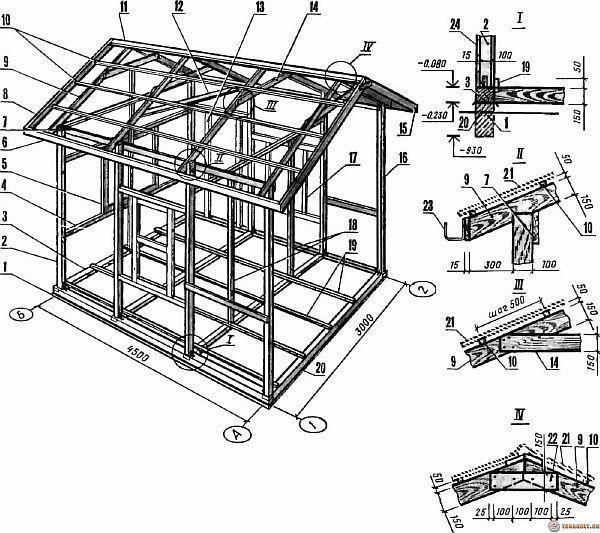 Схема строительство каркасных домов своими руками