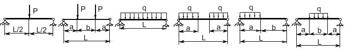 Расчет балок из труб на изгиб и прогиб - калькулятор онлайн