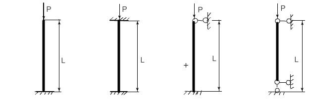 Калькулятор для расчета стойки из швеллера, двутавра, тавра и уголка на прочность, устойчивость и гибкость