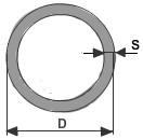 Рассчитать объем воды в трубе с помощью онлайн калькулятора