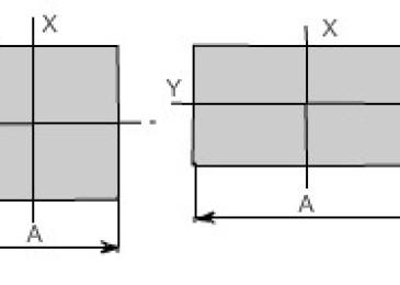 Онлайн калькулятор расчета стойки на прочность, устойчивость и гибкость