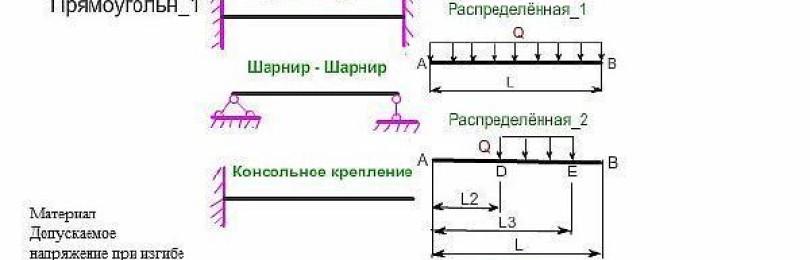 Расчёт трубы на изгиб – калькулятор онлайн