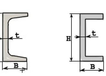 Калькулятор для расчета массы швеллера