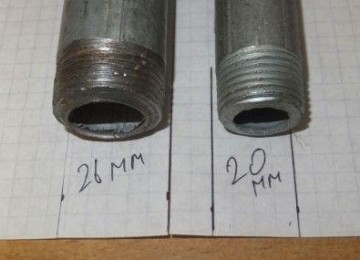 Диаметр труб в дюймах и миллиметрах – таблицы, калькулятор и формула для перевода