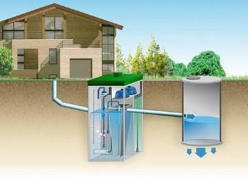 Автономная канализация для частного дома – как выбрать по виду и характеристикам