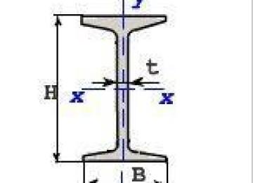 Расчет швеллера на прогиб/изгиб калькулятор онлайн
