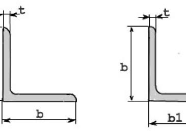 Вес уголка – калькулятор и таблица массы погонного метра уголка стального