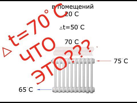 Реальная теплоотдача радиаторов