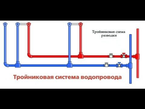 """Недорогой водопровод в квартире. Система тройниковая """"вытянутый коллектор""""."""