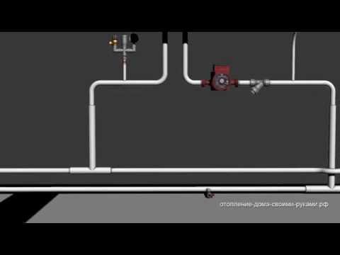 Однотрубная / двухтрубная система отопления