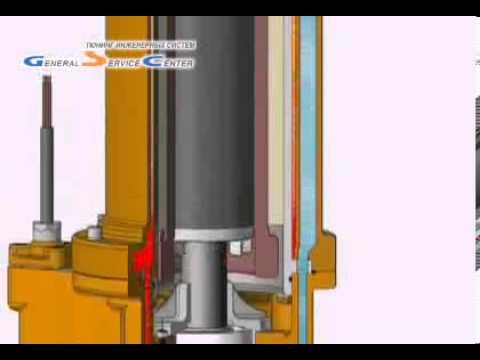 Фекальные насосы Wilo: конструкция и принципы работы