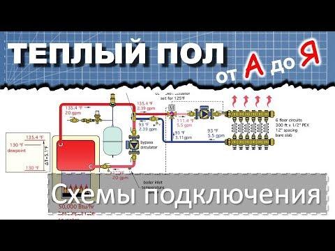 2. Теплый пол: Схемы подключения к котлу и системе отопления. Теплый пол от А до Я.