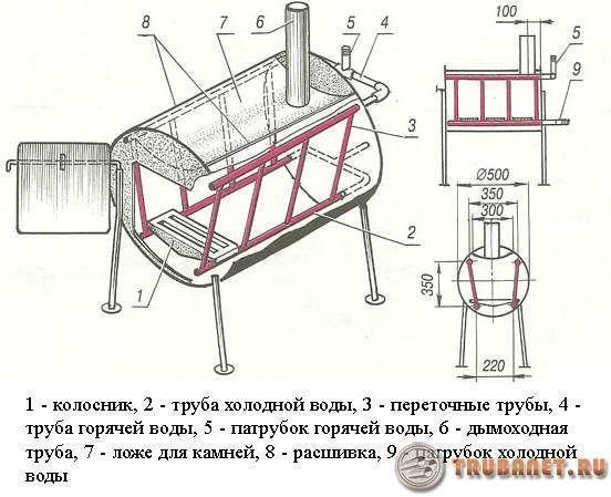 Печка для походной бани своими руками из металла