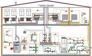 Фото: проектирование отопительной системы с принудительной циркуляцией в частном доме