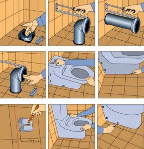 Фото: схема подключения туалета
