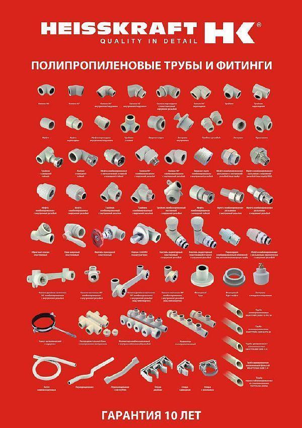 Фото: полипропилен производство Heisskraft Россия