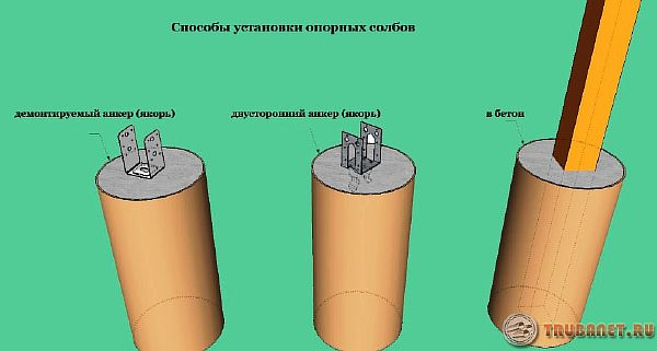 Фото: монтаж опорных колонн