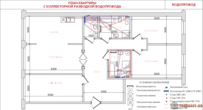 Фото: подводка водоснабжение в квартире схема