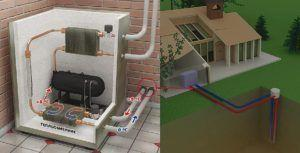 Фото - Применение самостоятельно изготовленного теплонасоса для обогрева дома и теплого водоснабжения