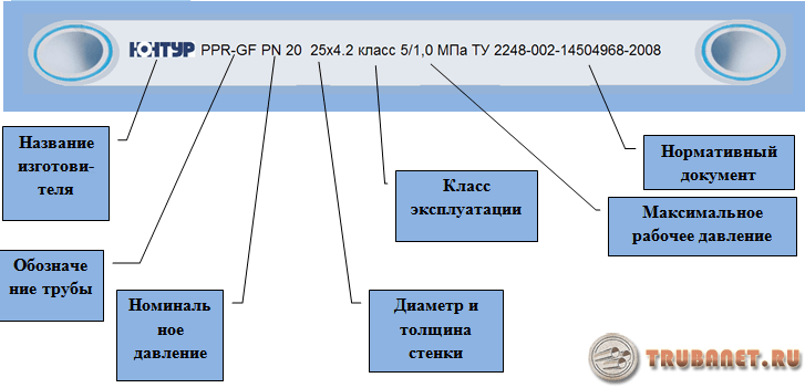 фото: полипропиленовые трубопрокаты маркировка и размеры