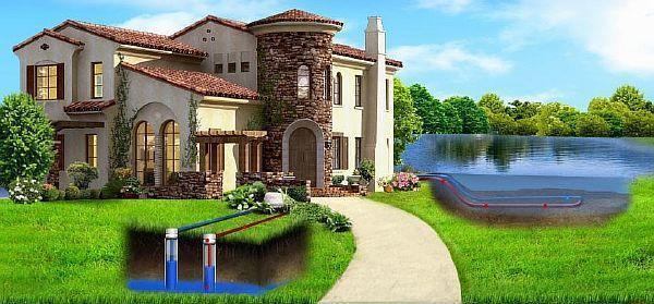 Фото - Схема устройства тепловой системы «вода – вода»для загородного дома
