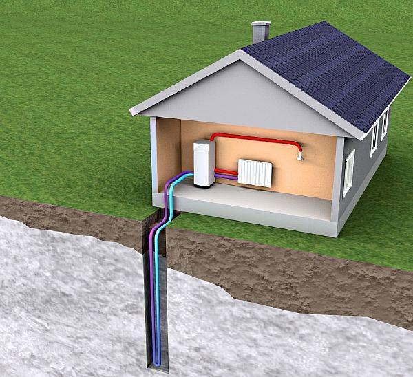 Фото - Схема устройства геотермальных теплообменников для ТН