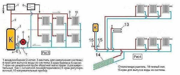 Фото – схемы системы частного двухэтажного дома