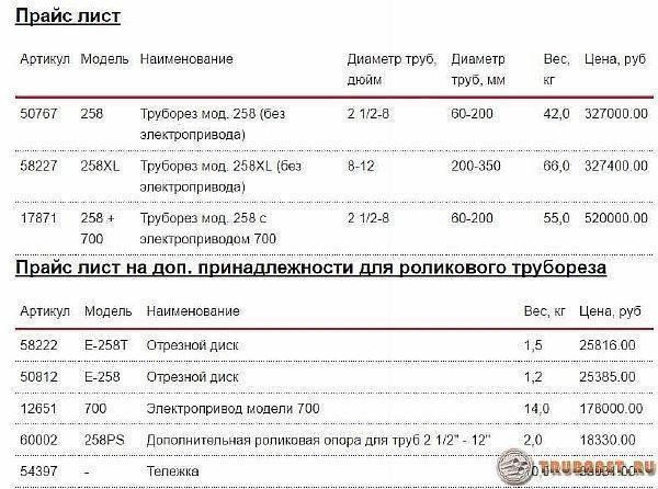фото: цены на электрические труборезы