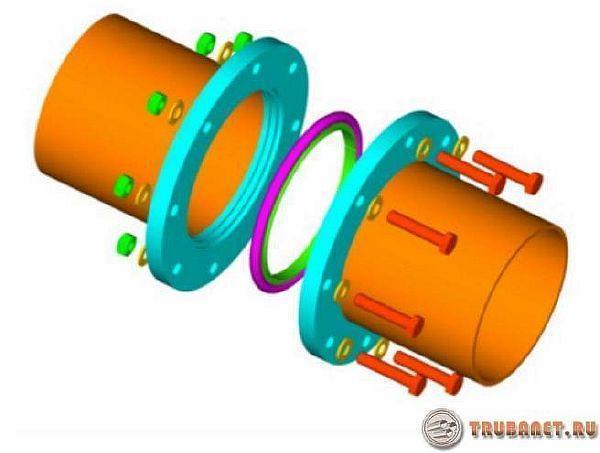 фото: фланец чтоб соединить металлический тубопровод