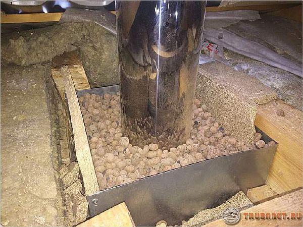 Фото: заполнение проходного узла дымоотвода изоляционным материалом