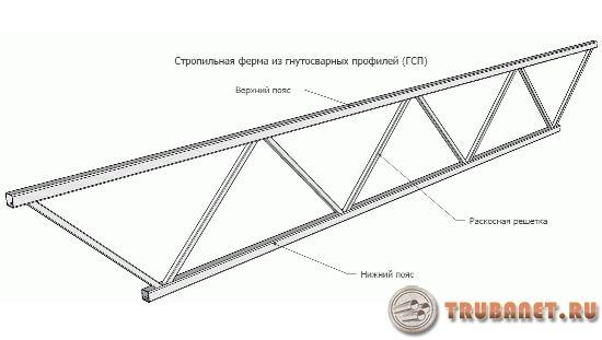 Фото: изображена схема закрепления труб