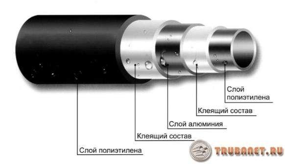 Фото: структура изделия из сшитого