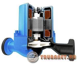 Фото: Как подобрать циркуляционный насос для системы отопления и его расчет