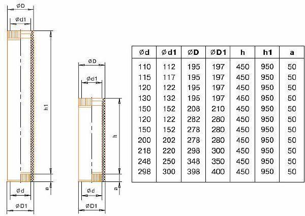 Фото 5. Таблица присоединительных размеров