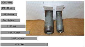 Фото: Диаметр труб в дюймах и миллиметрах