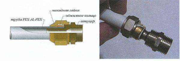 Фото 4. Схема устройства компрессионного (пресс) механизма