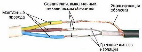 Греющий кабель для водопровода внутри трубы, их виды и советы по выбору