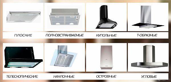 фото: Виды кухонных вытяжных систем