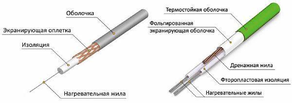одножильный и двужильный резистивный провод