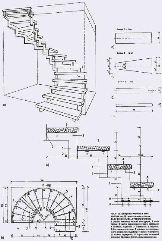 фото Винтового лестничного марша схема чертеж