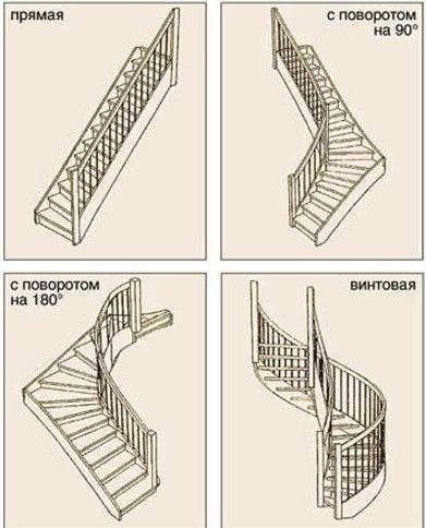 фото конфигурация лестниц