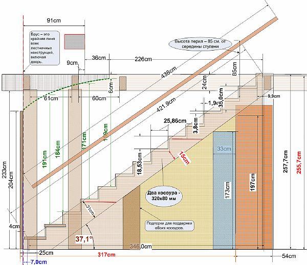 фото: схема лестницы на 2-х косоурах