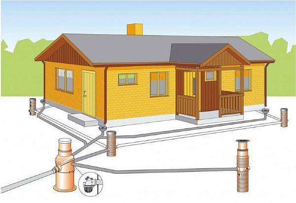 Дренажные трубы для отвода грунтовых вод классификация изделий
