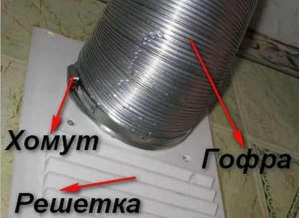 Фото -  Подключение алюминиевой гофротрубы к решетке вытяжной вентиляции
