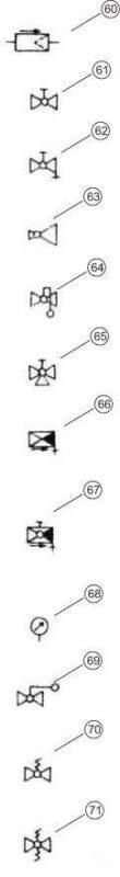 Фото обозначений водопроводных знаков на схеме