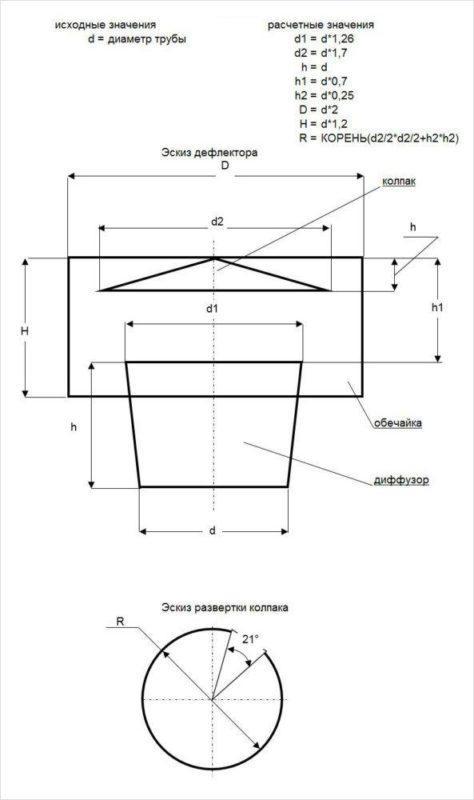 Фото – исходные данные для расчета размеров деталей дефлектора Григоровича (вариант исполнения с диффузором)