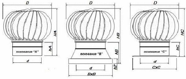 Фото – порядок формирования основания для роторного вентилятора