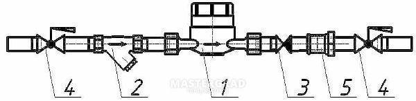 Фото – схема компоновки трубопровода при установке водомера