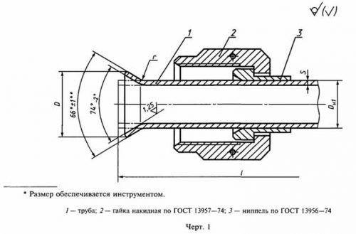 Фото – схема процесса развальцовки на конус