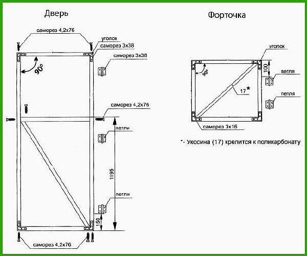 Фото – вариант исполнения двери и форточки для теплицы